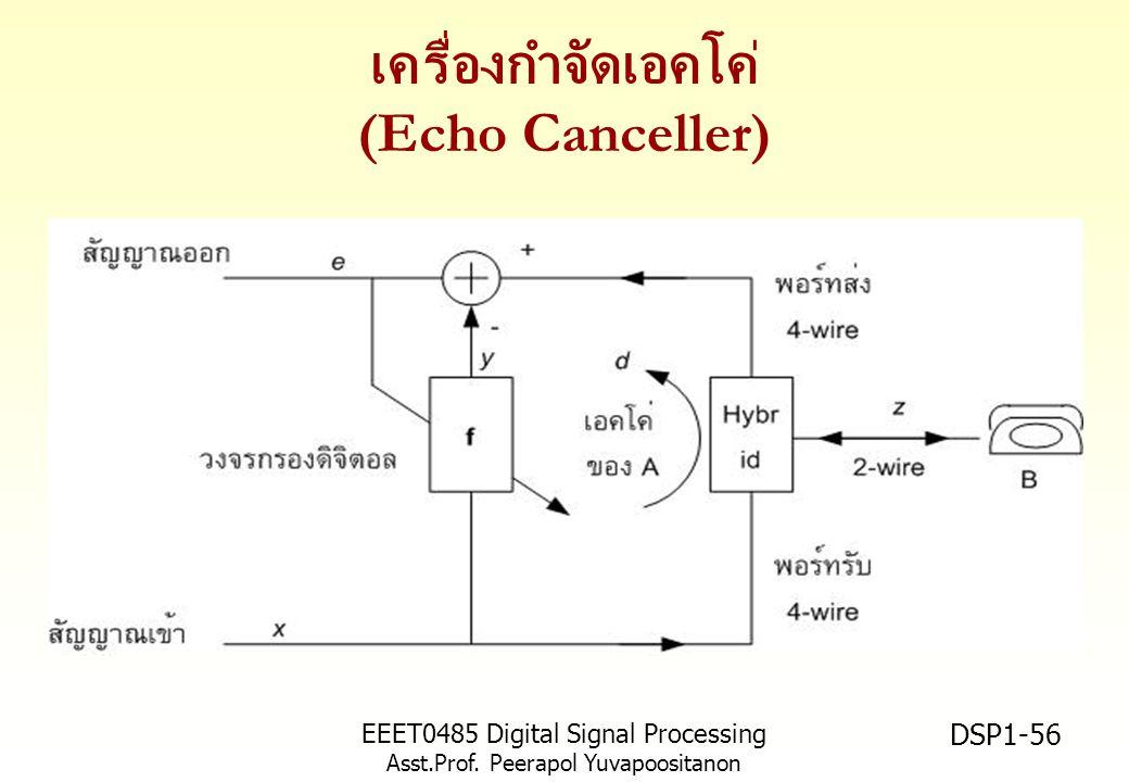 EEET0485 Digital Signal Processing Asst.Prof. Peerapol Yuvapoositanon DSP1-56 เครื่องกำจัดเอคโค่ (Echo Canceller)