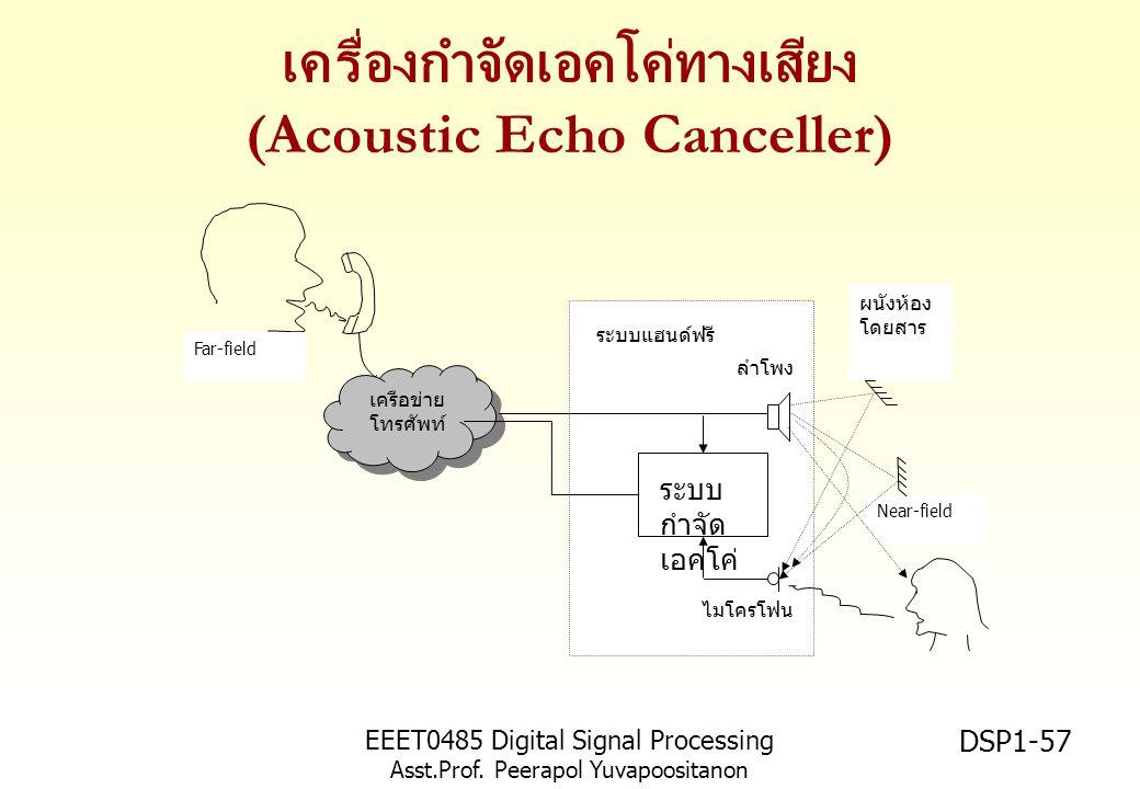 EEET0485 Digital Signal Processing Asst.Prof. Peerapol Yuvapoositanon DSP1-57 Near-field ระบบ กำจัด เอคโค่ เครือข่าย โทรศัพท์ ไมโครโฟน ลำโพง ระบบแฮนด์