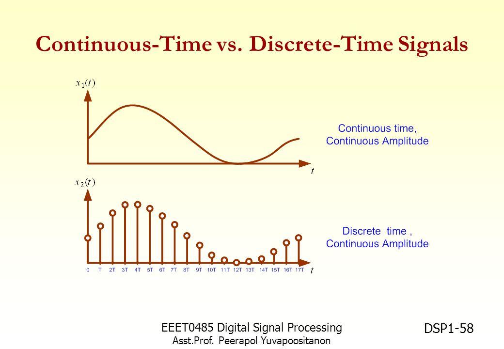 EEET0485 Digital Signal Processing Asst.Prof. Peerapol Yuvapoositanon DSP1-58 Continuous-Time vs. Discrete-Time Signals