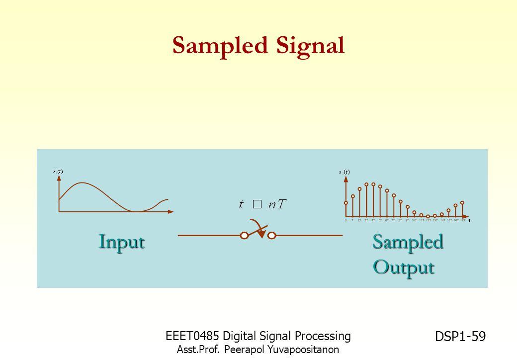 EEET0485 Digital Signal Processing Asst.Prof. Peerapol Yuvapoositanon DSP1-59 Sampled Signal Input SampledOutput