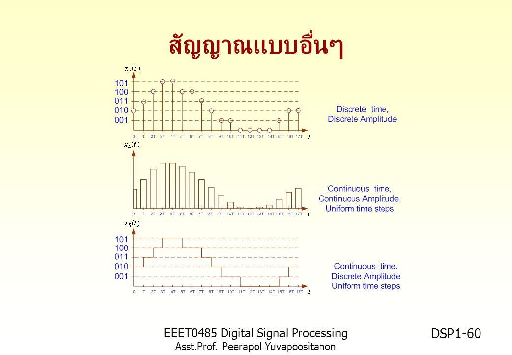 EEET0485 Digital Signal Processing Asst.Prof. Peerapol Yuvapoositanon DSP1-60 สัญญาณแบบอื่นๆ