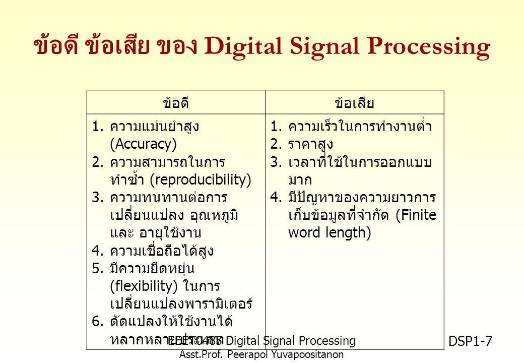 EEET0485 Digital Signal Processing Asst.Prof. Peerapol Yuvapoositanon DSP1-7 ข้อดีข้อเสีย 1. ความแม่นยำสูง (Accuracy) 2. ความสามารถในการ ทำซ้ำ (reprod