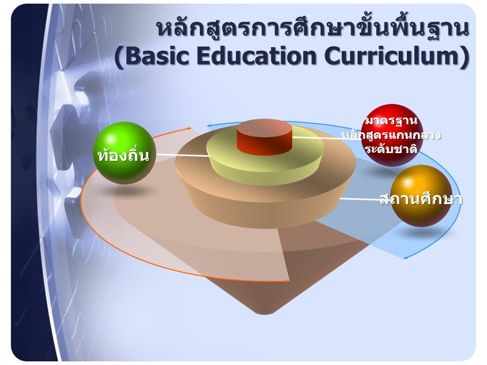 หลักสูตรการศึกษาขั้นพื้นฐาน (Basic Education Curriculum) ท้องถิ่น สถานศึกษา มาตรฐาน หลักสูตรแกนกลาง ระดับชาติ