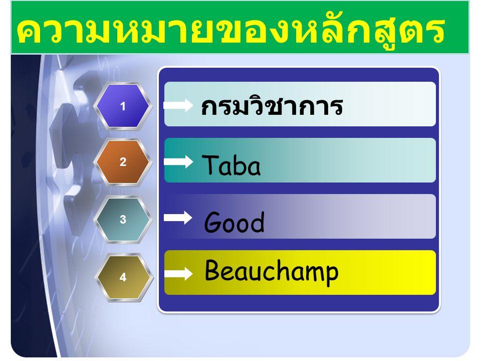 กรมวิชาการ 1 Taba 2 Good 3 Beauchamp 4 ความหมายของหลักสูตร
