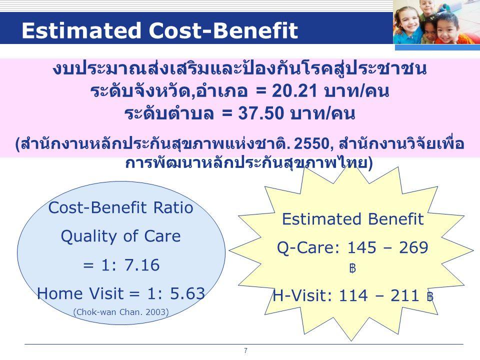 7 Estimated Cost-Benefit งบประมาณส่งเสริมและป้องกันโรคสู่ประชาชน ระดับจังหวัด, อำเภอ = 20.21 บาท / คน ระดับตำบล = 37.50 บาท / คน ( สำนักงานหลักประกันสุขภาพแห่งชาติ.
