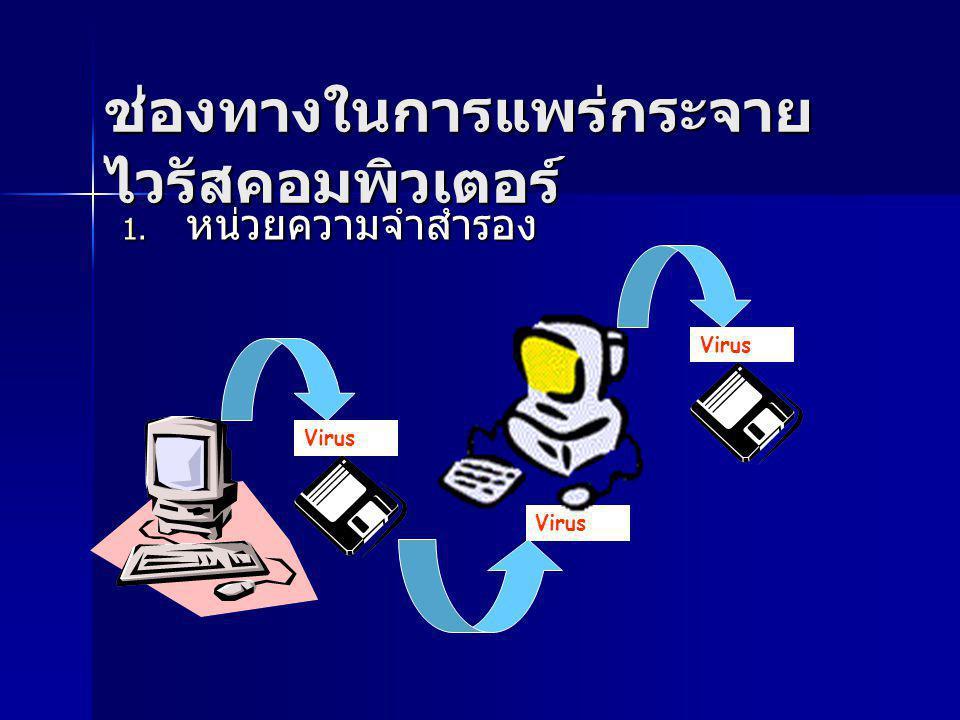 ช่องทางในการแพร่กระจาย ไวรัสคอมพิวเตอร์ 1. หน่วยความจำสำรอง Virus