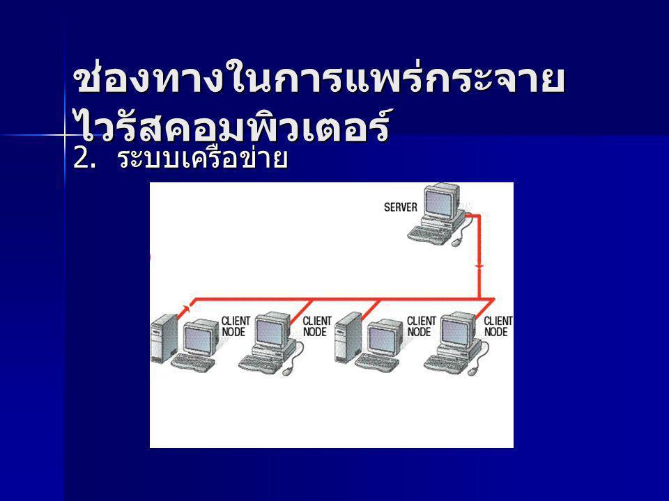2.ระบบเครือข่าย ช่องทางในการแพร่กระจาย ไวรัสคอมพิวเตอร์