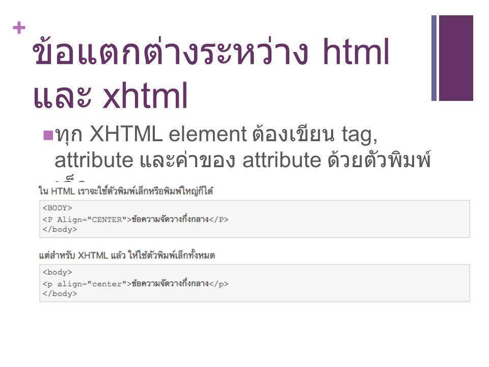 + ข้อแตกต่างระหว่าง html และ xhtml ทุก XHTML element ต้องเขียน tag, attribute และค่าของ attribute ด้วยตัวพิมพ์ เล็ก