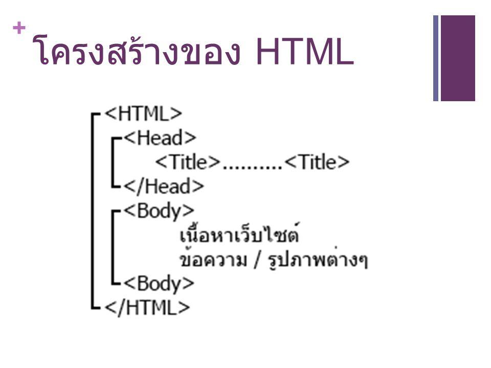 + ….tag แรกที่ต้องมี ในภาษา html บ่งบอกว่าเป็นเอกสาร html อยู่ที่จุดเริ่มและสุดท้ายของ เอกสาร …..