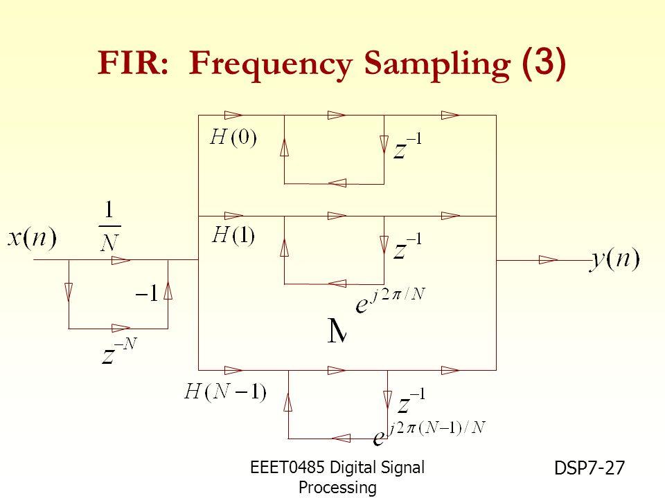 EEET0485 Digital Signal Processing Asst.Prof. Peerapol Yuvapoositanon DSP7-27 FIR: Frequency Sampling (3)