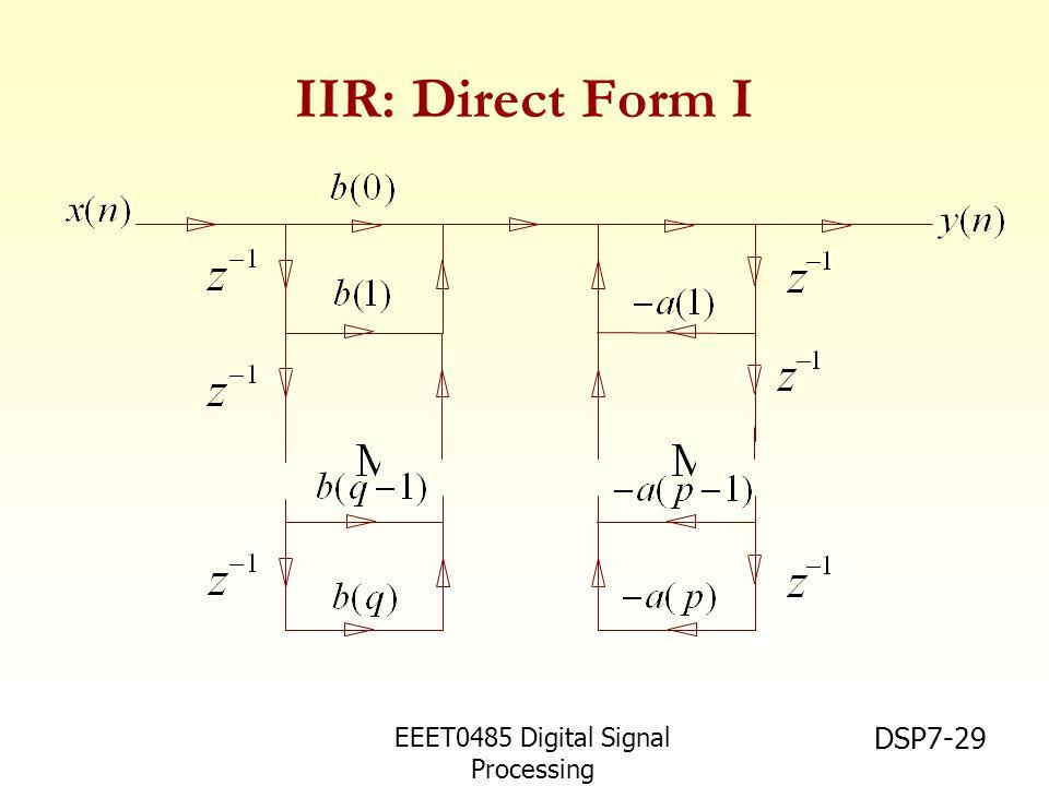 EEET0485 Digital Signal Processing Asst.Prof. Peerapol Yuvapoositanon DSP7-29 IIR: Direct Form I