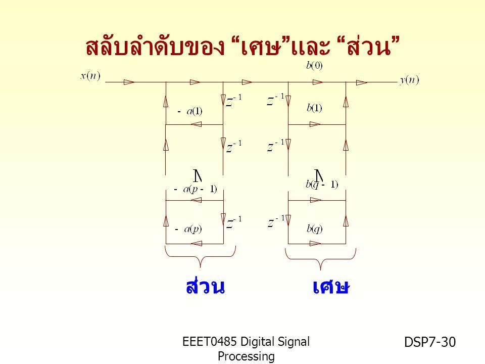 "EEET0485 Digital Signal Processing Asst.Prof. Peerapol Yuvapoositanon DSP7-30 สลับลำดับของ "" เศษ "" และ "" ส่วน "" ส่วนเศษ"