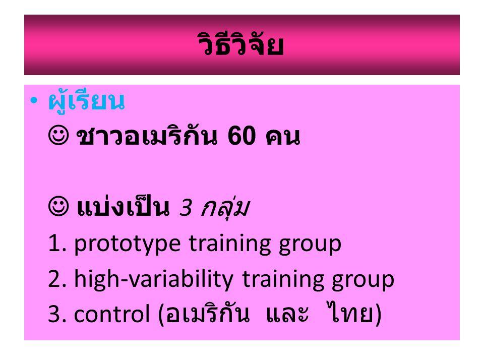สมมุติฐาน การสอนวรรณยุกต์ไทยให้แก่ ชาวต่างชาติโดยใช้ตัวอย่างที่ หลากหลาย High-variability มีประสิทธิภาพมากกว่า...!!!
