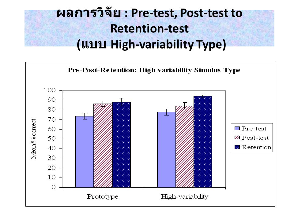ผลการวิจัย : Pre-test, Post-test to Retention-test ( แบบ Low-variability Type)