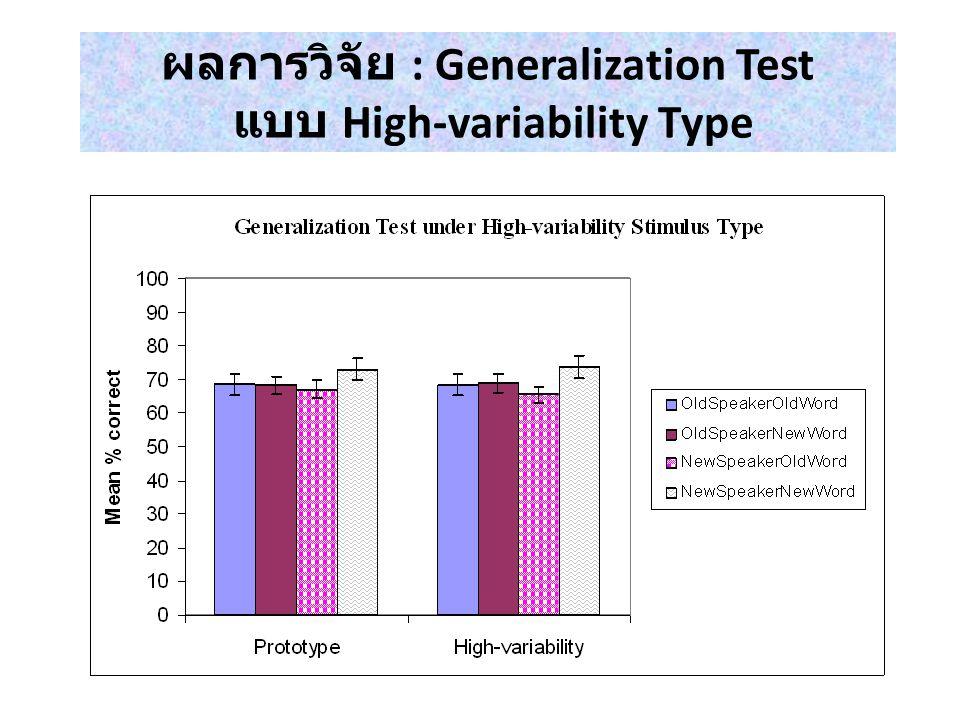 ผลการวิจัย : Generalization Test แบบ Low-variability Type