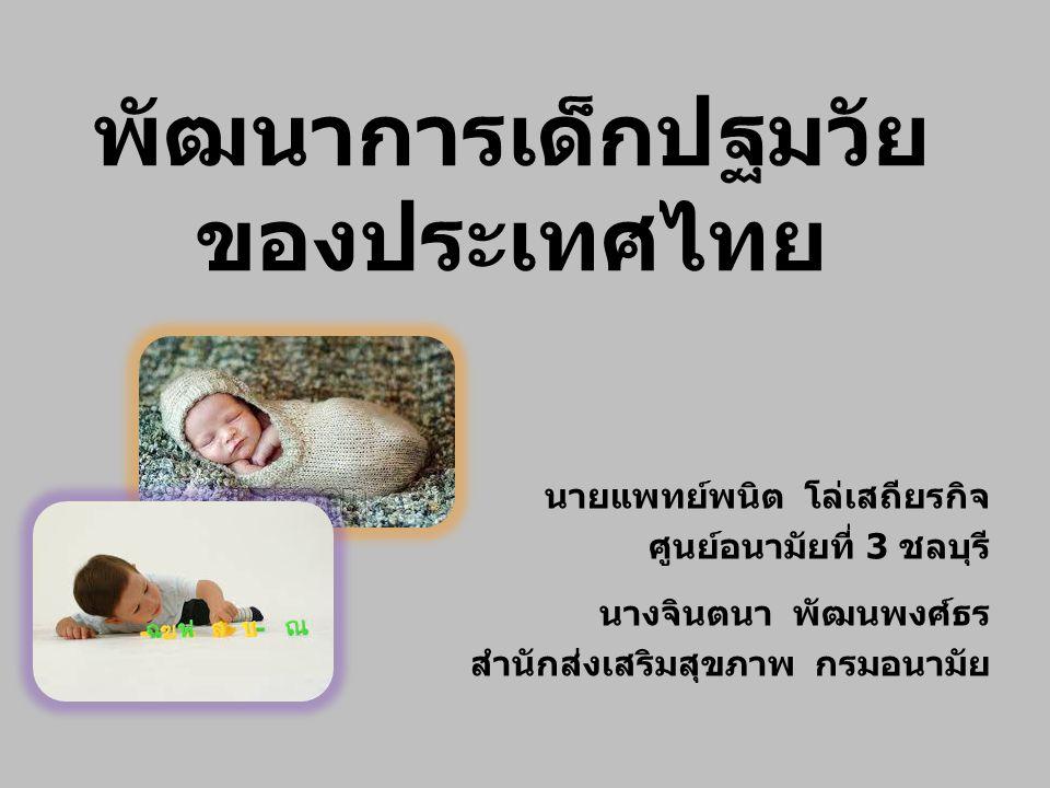 เด็กอายุ 0-5 ปี ที่มารับบริการ ในสถานบริการสาธารณสุข / ชุมชน ไม่มีโรคทางพันธุกรรมที่มี ผลต่อพัฒนาการเด็ก * มีโรคทางพันธุกรรม และโรคอื่น ๆ ที่มีผล ต่อพัฒนาการเด็ก ตรวจพัฒนาการ ด้วย DENVER II ตรวจ ได้ ตรวจไม่ได้ (สภาพเด็กไม่พร้อม, เด็กไม่ให้ความร่วมมือ) ผลการตรวจพัฒนาการเด็ก สัมภาษณ์ พ่อ / แม่ / ผู้ดูแลเด็ก -ปัจจัยด้านแม่ - เด็ก -สิ่งแวดล้อม ยุติการเข้าร่วม โครงการวิจัย ส่งสัยล่าช้า ปก ติ วิเคราะห์ ความสัมพันธ์ (Exclude 1) (Exclude 2) ขั้นตอนการวิจัย