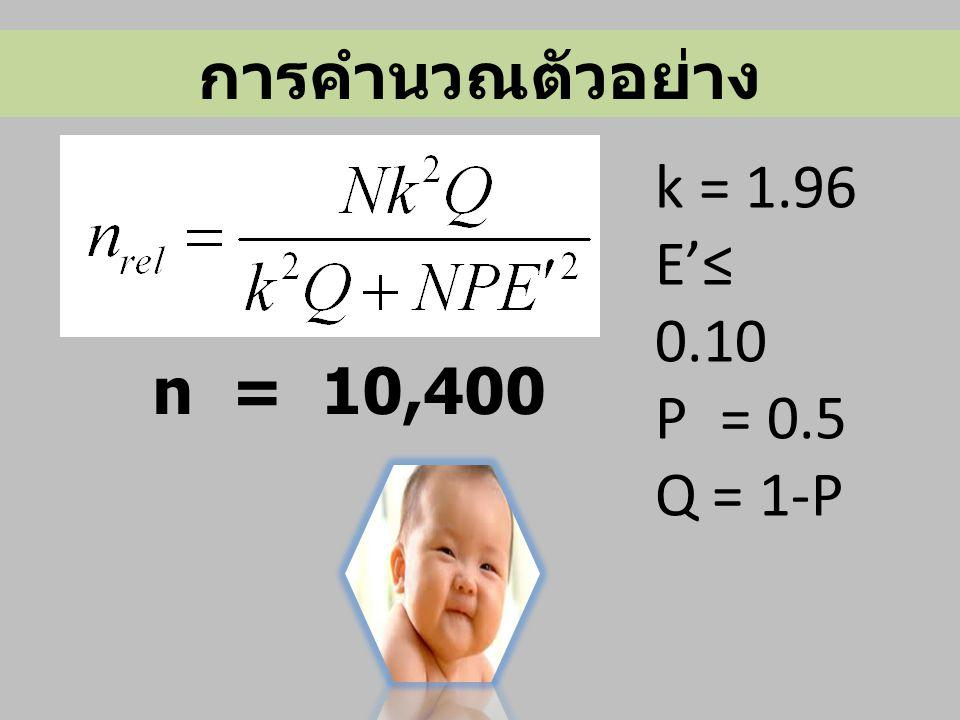 k = 1.96 E'≤ 0.10 P = 0.5 Q = 1-P การคำนวณตัวอย่าง n = 10,400