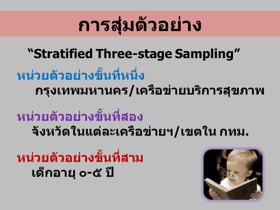 Stratified Three-stage Sampling หน่วยตัวอย่างขั้นที่หนึ่ง กรุงเทพมหานคร/เครือข่ายบริการสุขภาพ หน่วยตัวอย่างขั้นที่สอง จังหวัดในแต่ละเครือข่ายฯ/เขตใน กทม.