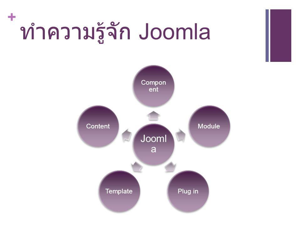 + ทำความรู้จัก Joomla Jooml a Compon ent ModulePlug inTemplateContent