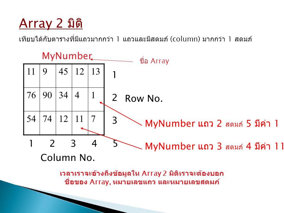 Array 2 มิติ เทียบได้กับตารางที่มีแถวมากกว่า 1 แถวและมีสดมภ์ (column) มากกว่า 1 สดมภ์ 119451213 76903441 547412117 Row No. Column No. 1 2 3 4 5 123123
