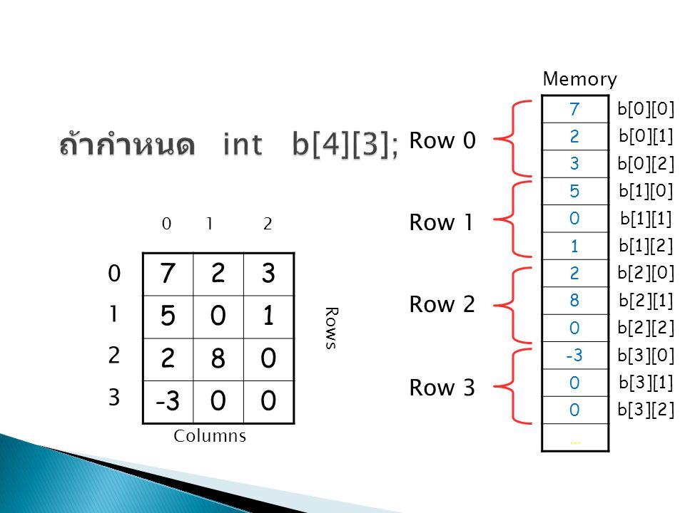723 501 280 -300 0 1 2 01230123 Rows Columns 7 2 3 5 0 1 2 8 0 -3 0 0 … Memory b[0][0] b[0][1] b[0][2] b[1][0] b[1][1] b[1][2] b[2][0] b[2][1] b[2][2]