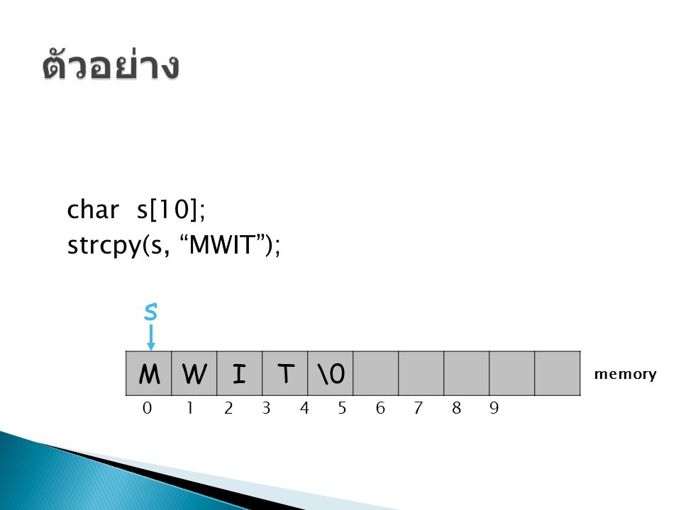 "char s[10]; strcpy(s, ""MWIT""); MWIT\0 s 0 1 2 3 4 5 6 7 8 9 memory"