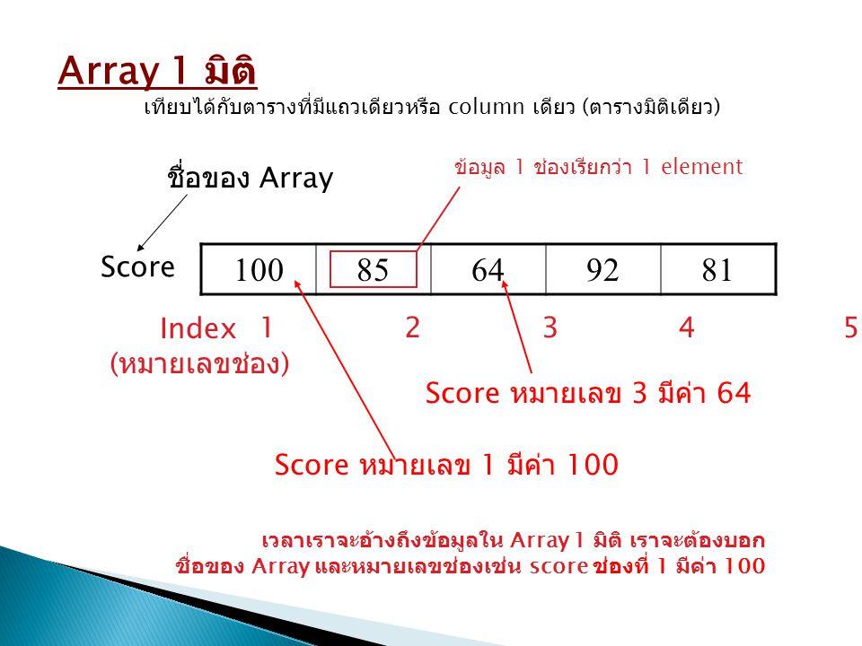 Array 1 มิติ เทียบได้กับตารางที่มีแถวเดียวหรือ column เดียว ( ตารางมิติเดียว ) 10085649281 Score 1 2 3 4 5 ชื่อของ Array Index ( หมายเลขช่อง ) เวลาเรา