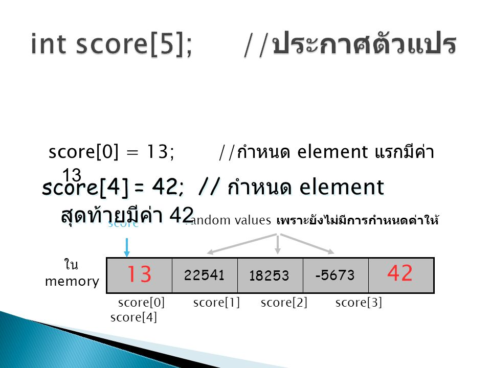 #include  void main()  {  int i;  int score[5];  score[0]=13;  score[4]=42;  for(i=0;i<5;i++)  {  printf( Score[%d] = %d\n ,i,score[i]);  }
