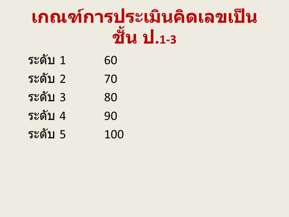 เกณฑ์การประเมินคิดเลขเป็น ชั้น ป. 1-3 ระดับ 160 ระดับ 270 ระดับ 380 ระดับ 490 ระดับ 5100