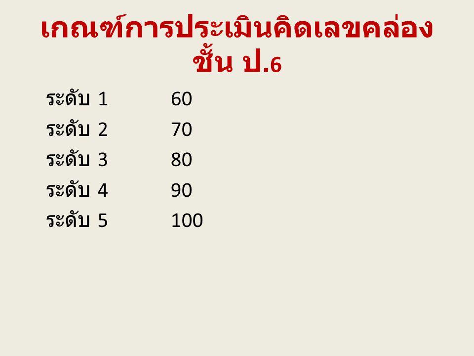 เกณฑ์การประเมินคิดเลขคล่อง ชั้น ป. 6 ระดับ 160 ระดับ 270 ระดับ 380 ระดับ 490 ระดับ 5100