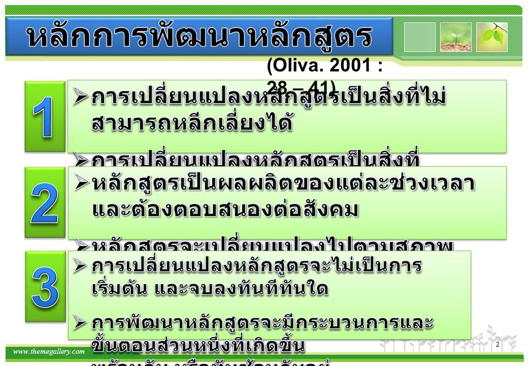 www.themegallery.com 3