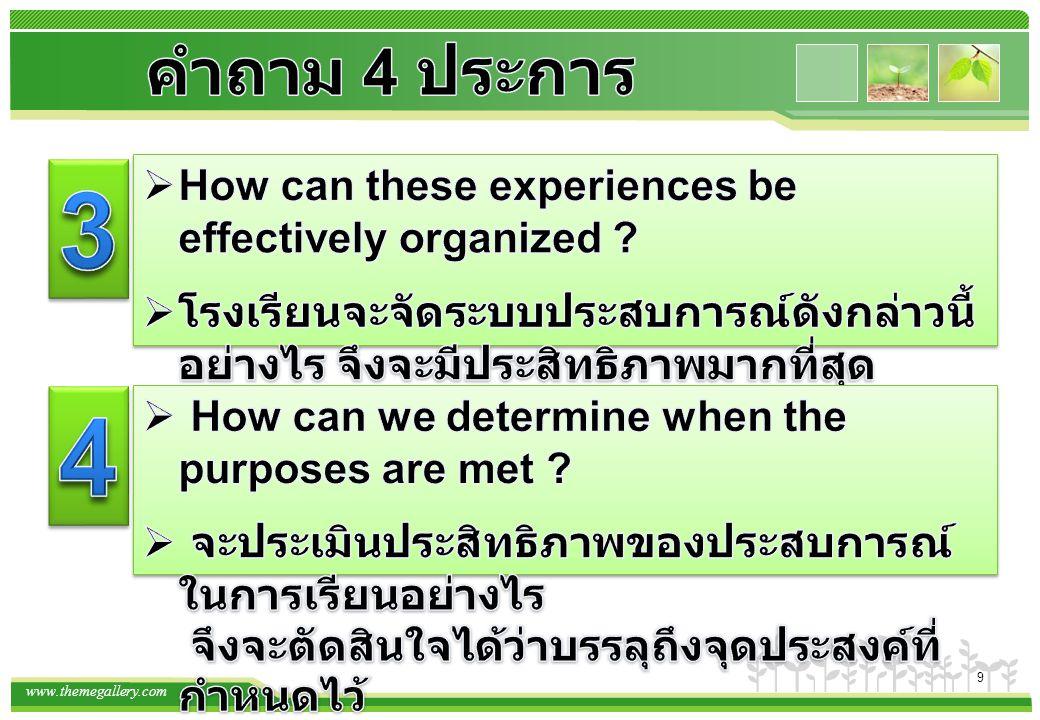 10 คำถามทั้ง 4 ประการตรงกับองค์ประกอบ ที่สำคัญในการวางแผน หรือพัฒนาหลักสูตร 4 ด้าน ตามลำดับ ดังนี้  การตั้งเป้าประสงค์  การเลือกเนื้อหา  การสอน  การประเมินผล