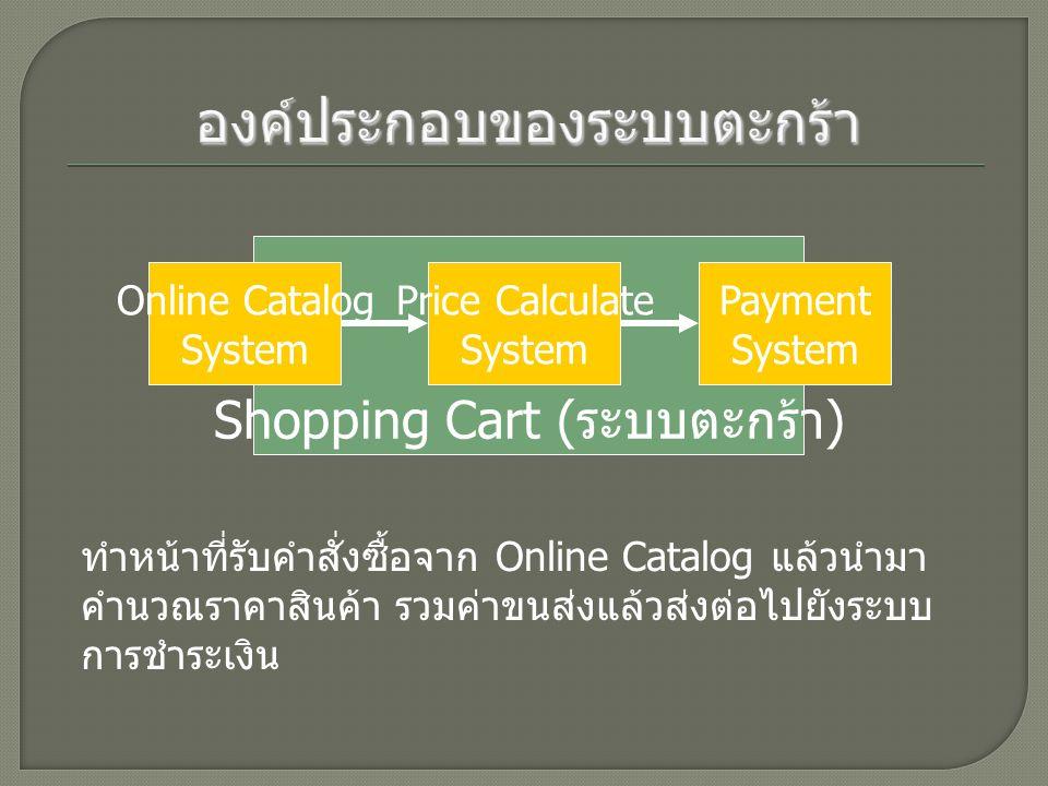 Shopping Cart ( ระบบตะกร้า ) Online Catalog System Price Calculate System Payment System ทำหน้าที่รับคำสั่งซื้อจาก Online Catalog แล้วนำมา คำนวณราคาสินค้า รวมค ่ าขนส่งแล้วส่งต่อไปยังระบบ การชำระเงิน