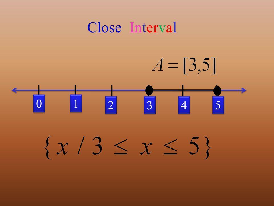 0 0 5 5 1 1 3 3 4 4 2 2 Close Interval