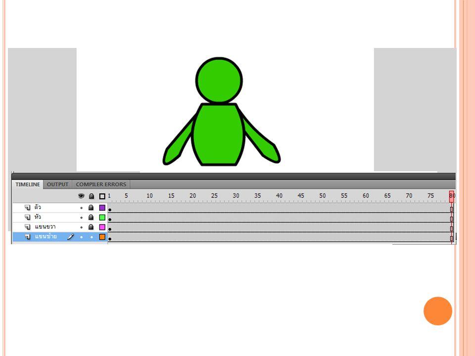 เลือกเลเยอร์แขน ซ้าย คลิกขวาเฟรม ที่ 1 เลือก Creat Motion Tween