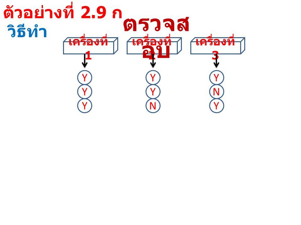 ตัวอย่างที่ 2.9 ก วิธีทำ เครื่องที่ 1 เครื่องที่ 2 เครื่องที่ 3 ตรวจส อบ YYY YYN YNY