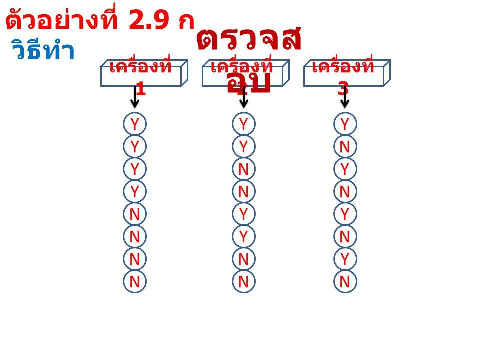ตัวอย่างที่ 2.9 ก วิธีทำ เครื่องที่ 1 เครื่องที่ 2 เครื่องที่ 3 ตรวจส อบ YYY YYN YNY YNN NYY NYN NNY NNN