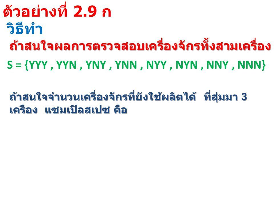 ตัวอย่างที่ 2.9 ก วิธีทำ ถ้าสนใจผลการตรวจสอบเครื่องจักรทั้งสามเครื่อง แซมเปิลสเปซ คือ S = {YYY, YYN, YNY, YNN, NYY, NYN, NNY, NNN} ถ้าสนใจจำนวนเครื่องจักรที่ยังใช้ผลิตได้ ที่สุ่มมา 3 เครือง แซมเปิลสเปซ คือ