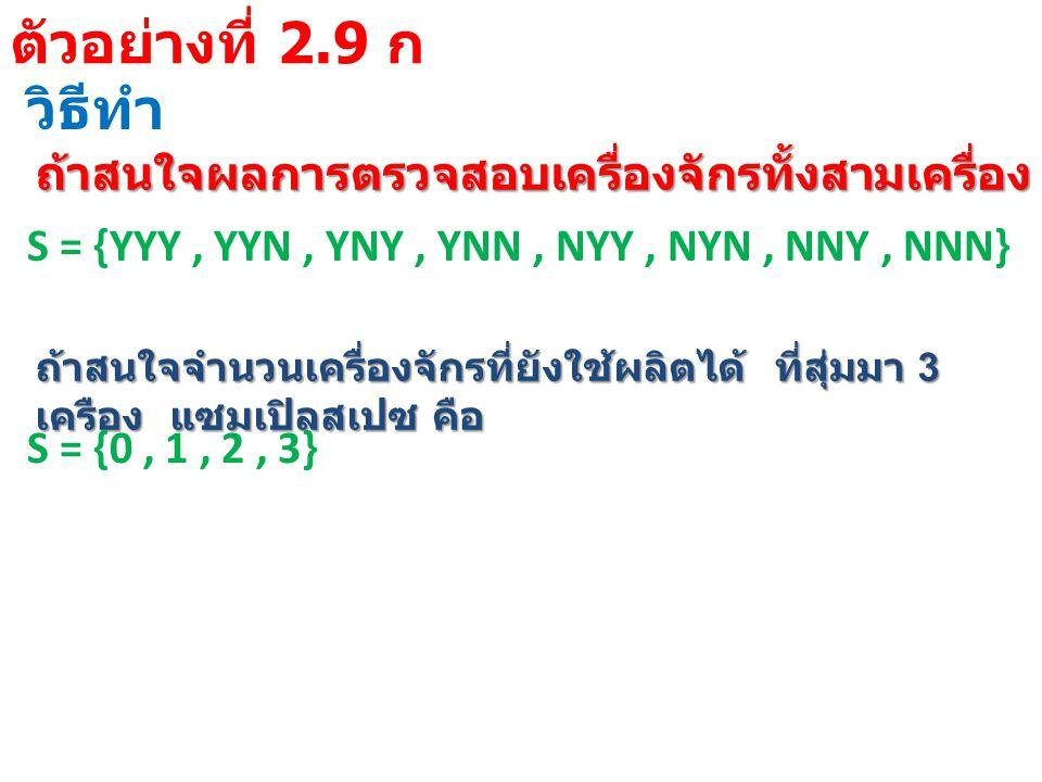 ตัวอย่างที่ 2.9 ก วิธีทำ ถ้าสนใจผลการตรวจสอบเครื่องจักรทั้งสามเครื่อง แซมเปิลสเปซ คือ S = {YYY, YYN, YNY, YNN, NYY, NYN, NNY, NNN} ถ้าสนใจจำนวนเครื่องจักรที่ยังใช้ผลิตได้ ที่สุ่มมา 3 เครือง แซมเปิลสเปซ คือ S = {0, 1, 2, 3}