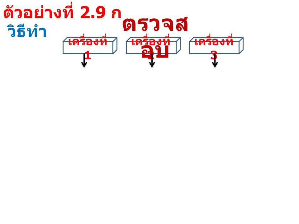ตัวอย่างที่ 2.9 ก วิธีทำ ผลการ ตรวจสอบ เครื่อง ที่ 1 เครื่อง ที่ 2 เครื่อง ที่ 3 จำนวนเครื่องจักรที่ ยังใช้ผลิตได้ แบบที่ 1 YYY แบบที่ 2 YYN แบบที่ 3 YNY แบบที่ 4 YNN แบบที่ 5 NYY แบบที่ 6 NYN แบบที่ 7 NNY แบบที่ 8 NNN