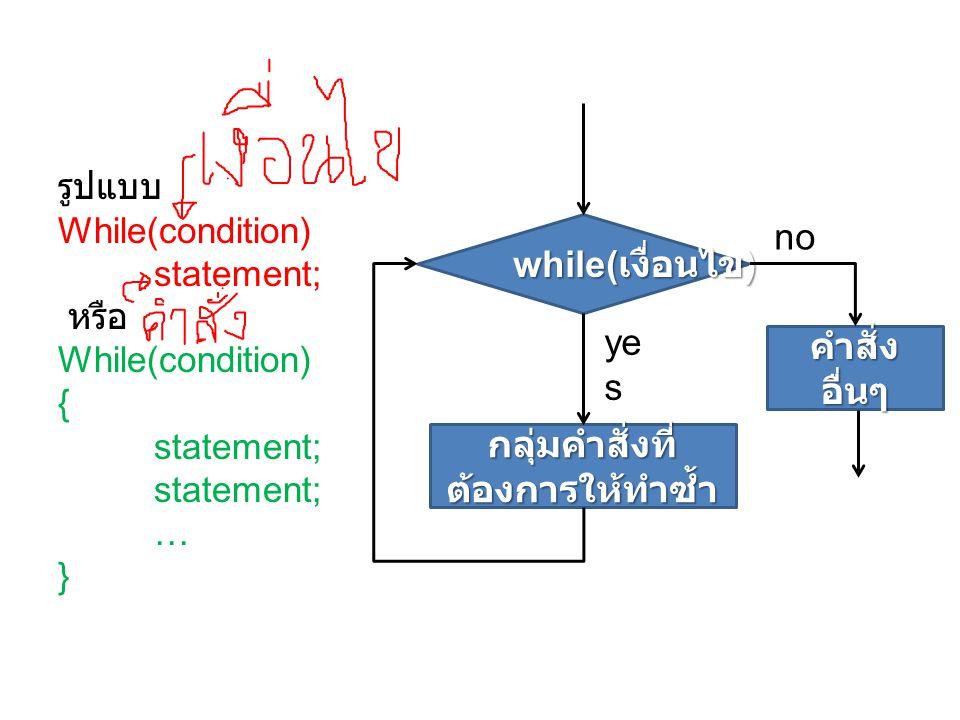 รูปแบบ While(condition) statement; หรือ While(condition) { statement; … } กลุ่มคำสั่งที่ ต้องการให้ทำซ้ำ คำสั่ง อื่นๆ while( เงื่อนไข ) no yesyes