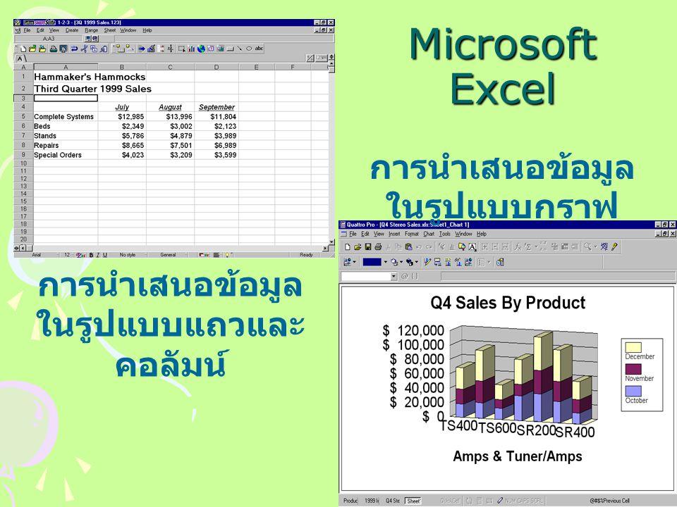 Microsoft Excel การนำเสนอข้อมูล ในรูปแบบแถวและ คอลัมน์ การนำเสนอข้อมูล ในรูปแบบกราฟ
