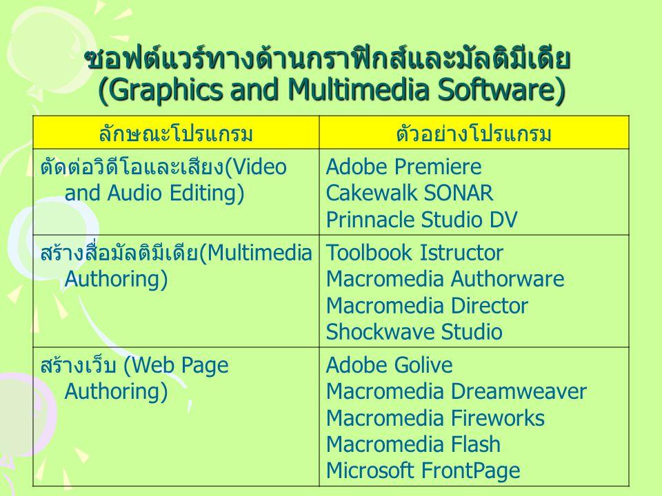 ซอฟต์แวร์ทางด้านกราฟิกส์และมัลติมีเดีย (Graphics and Multimedia Software) ลักษณะโปรแกรมตัวอย่างโปรแกรม ตัดต่อวิดีโอและเสียง(Video and Audio Editing) Adobe Premiere Cakewalk SONAR Prinnacle Studio DV สร้างสื่อมัลติมีเดีย(Multimedia Authoring) Toolbook Istructor Macromedia Authorware Macromedia Director Shockwave Studio สร้างเว็บ (Web Page Authoring) Adobe Golive Macromedia Dreamweaver Macromedia Fireworks Macromedia Flash Microsoft FrontPage