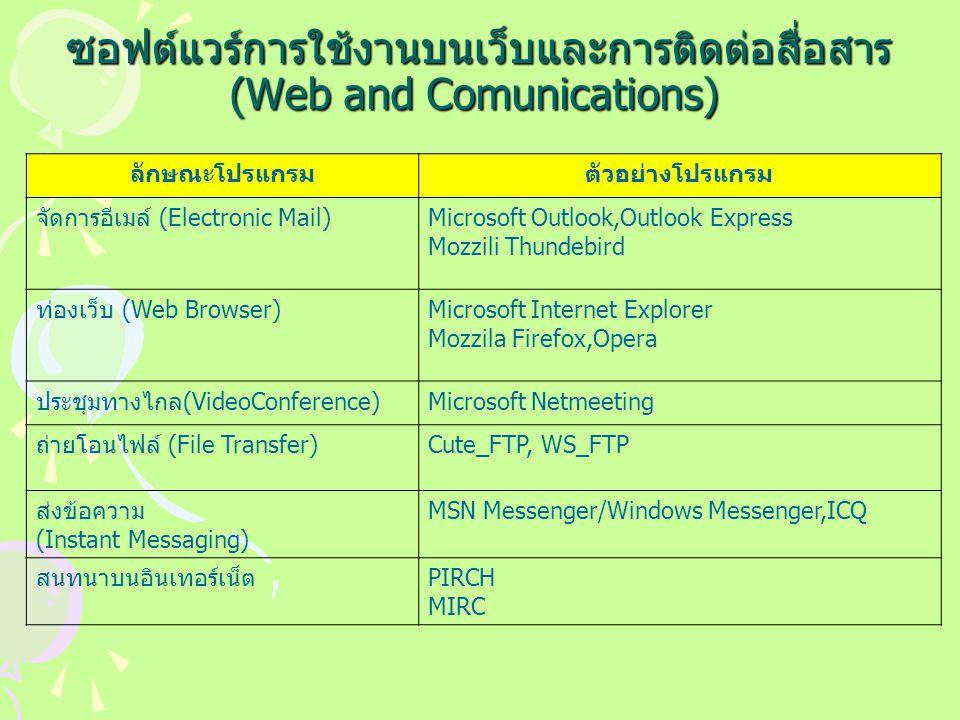 ซอฟต์แวร์การใช้งานบนเว็บและการติดต่อสื่อสาร (Web and Comunications) ซอฟต์แวร์การใช้งานบนเว็บและการติดต่อสื่อสาร (Web and Comunications) ลักษณะโปรแกรมตัวอย่างโปรแกรม จัดการอีเมล์ (Electronic Mail)Microsoft Outlook,Outlook Express Mozzili Thundebird ท่องเว็บ (Web Browser)Microsoft Internet Explorer Mozzila Firefox,Opera ประชุมทางไกล(VideoConference)Microsoft Netmeeting ถ่ายโอนไฟล์ (File Transfer)Cute_FTP, WS_FTP ส่งข้อความ (Instant Messaging) MSN Messenger/Windows Messenger,ICQ สนทนาบนอินเทอร์เน็ตPIRCH MIRC