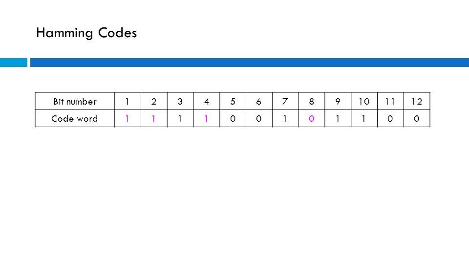 Hamming Codes Bit number123456789101112 Code word111100101100