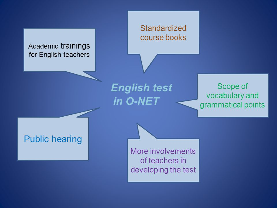 English test in O-NET Standardized course books Scope of vocabulary and grammatical points More involvements of teachers in developing the test Academic trainings for English teachers Public hearing