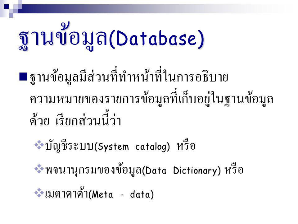 ฐานข้ ) ฐานข้อมูล (Database) ฐานข้อมูลมีส่วนที่ทำหน้าที่ในการอธิบาย ความหมายของรายการข้อมูลที่เก็บอยู่ในฐานข้อมูล ด้วย เรียกส่วนนี้ว่า  บัญชีระบบ (Sy