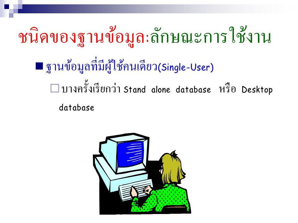 ชนิดของฐานข้อมูล : ลักษณะการใช้งาน ฐานข้อมูลที่มีผู้ใช้คนเดียว (Single-User)  บางครั้งเรียกว่า Stand alone database หรือ Desktop database