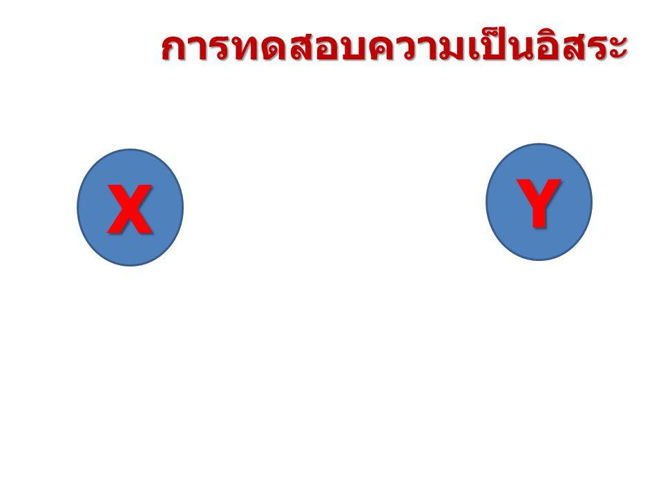 การทดสอบความเป็นอิสระ X Y ความสัมพัน ธ์