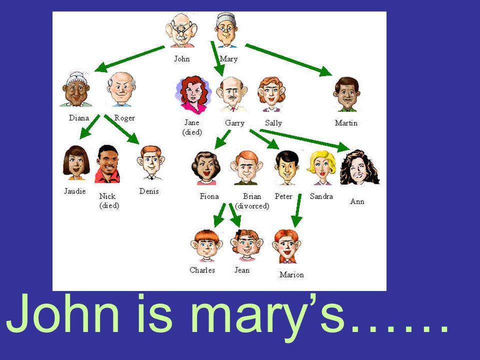 John is mary's……
